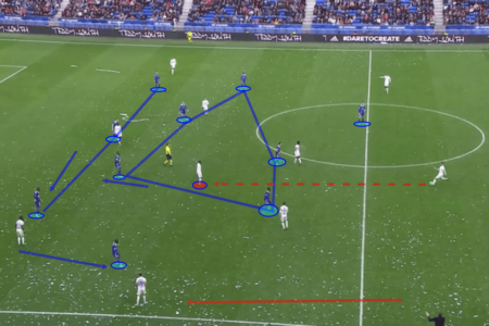 Strasbourg 2019/20 team analysis - scout report - tactical analysis - tactics
