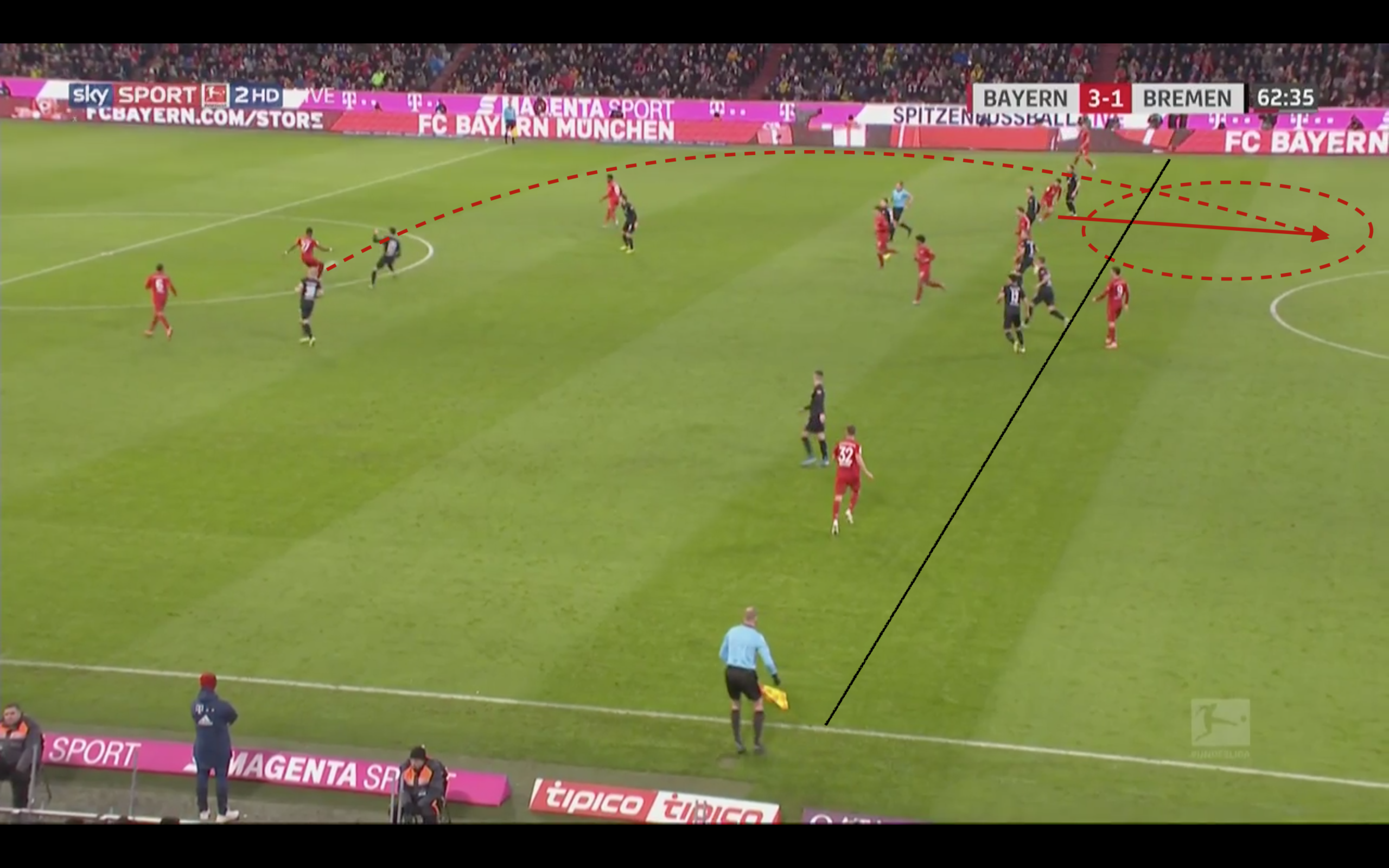Analysing Philippe Coutinho's season at Bayern Munich 2019/20- scout report tactical analysis tacticsqq