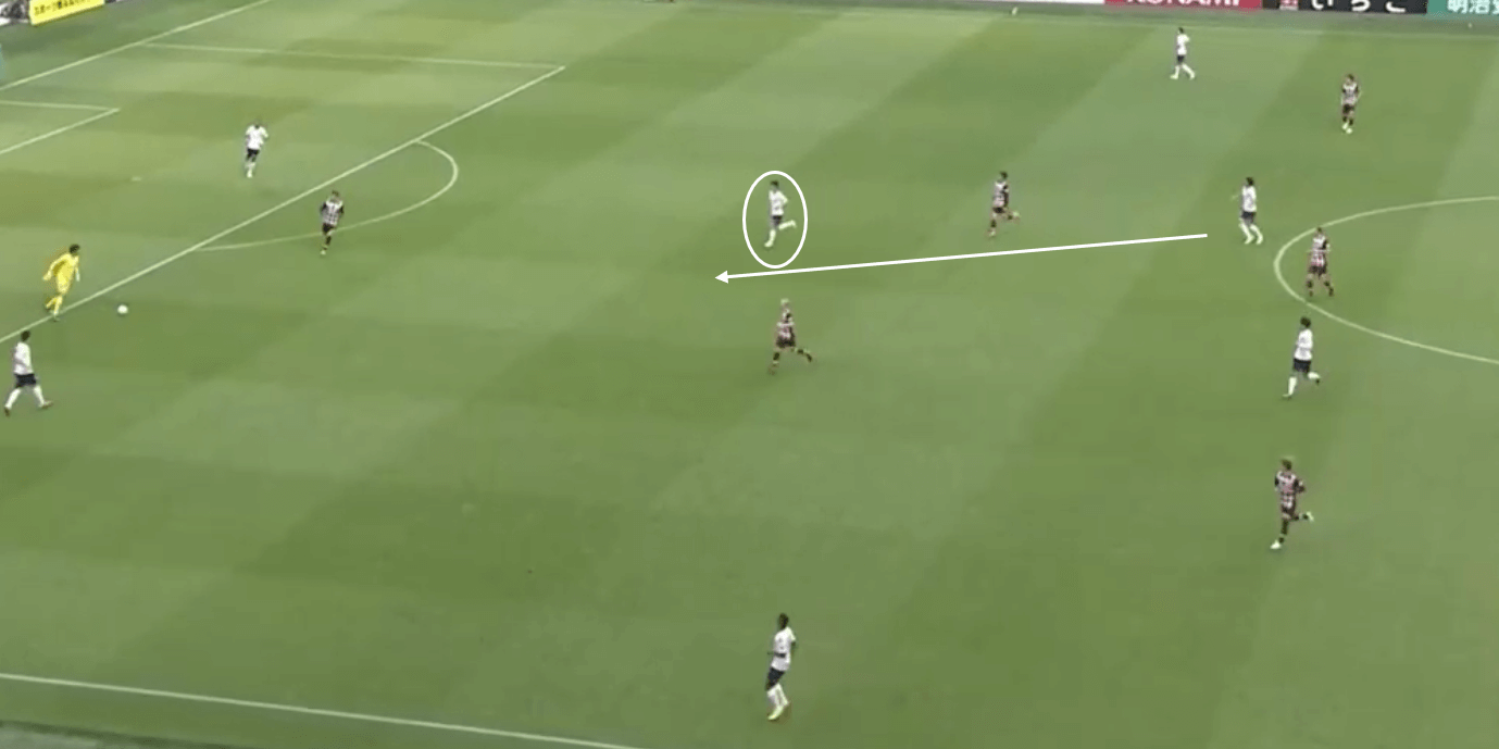 Yokohama FC: 2020 team analysis – scout report tactical analysis tactics