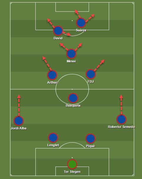 Jonathan David at Barcelona 2019/20 - scout report - tactical analysis tactics