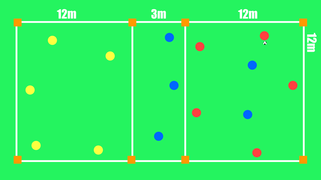 How to coach counter-pressing: three drills that will help you - tactical analysis coaching tactics