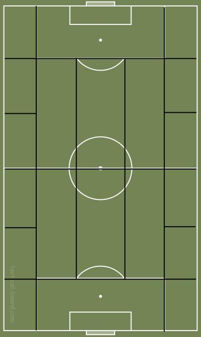 Tactical Theory: Compactness - part 2 tactical analysis tactics
