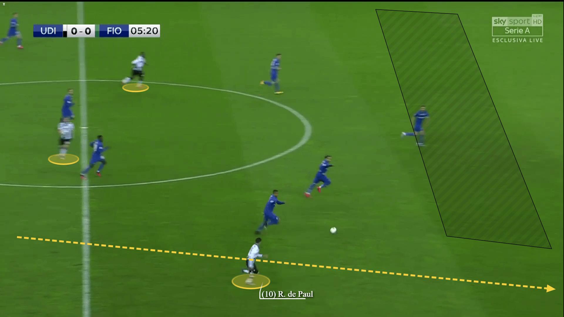 Rodrigo De Paul 2019/20 - scout report - tactical analysis tactics