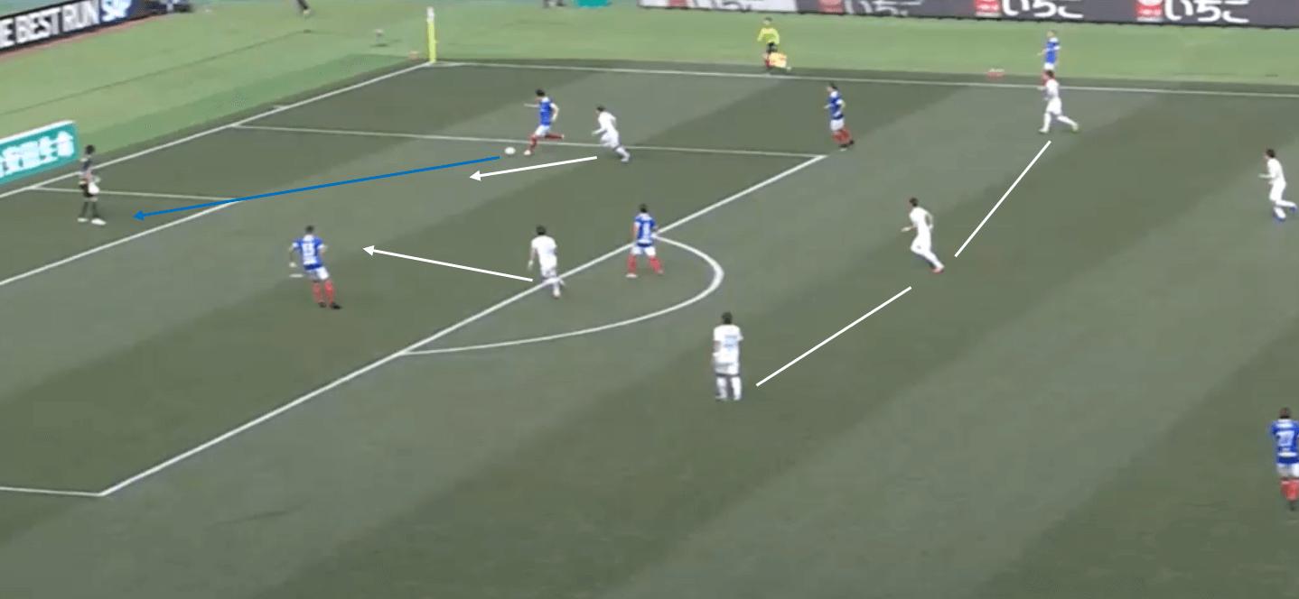Yokohama F. Marinos: 2020 team analysis – scout report tactical analysis tactics