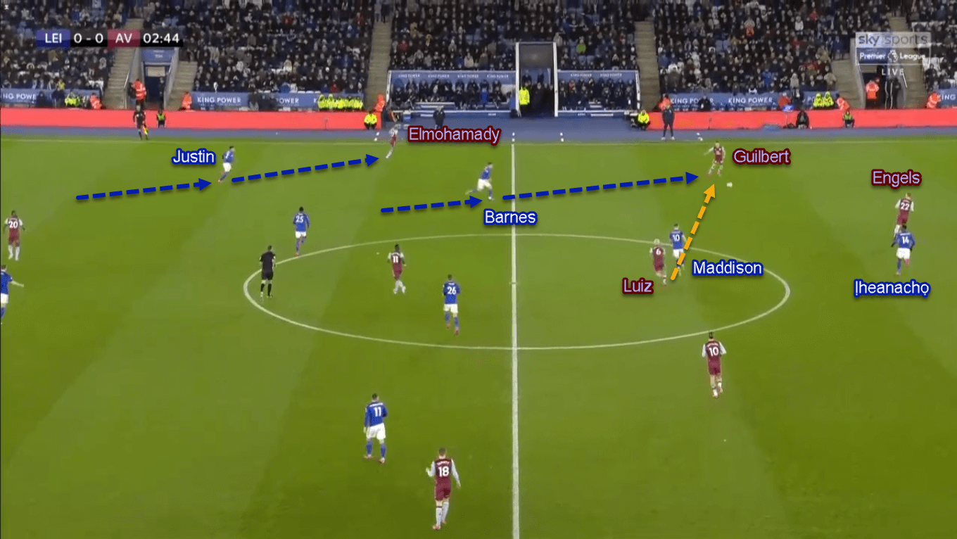 Harvey Barnes 2019/20 - Scout Report - Tactical Analysis Tactics