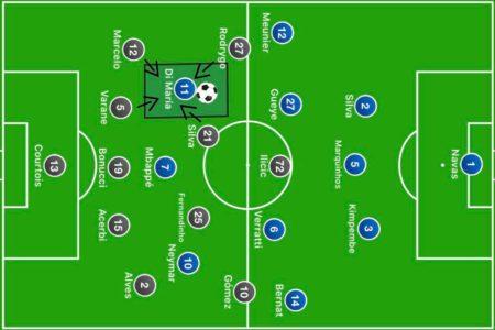 April 16, 2020: Tactic Wars Solution – Dylan Buesnel - tactical analysis tactics