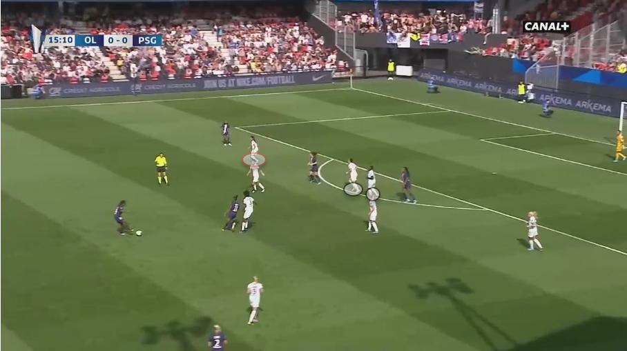 Olympique Lyon Feminin 2019/20: Defensive philosophy - scout report tactical analysis tactics
