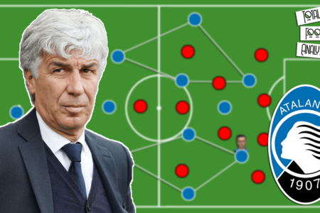 Video: Atalanta's attacking rotations and overloads under Gasperini - tactical analysis tactics