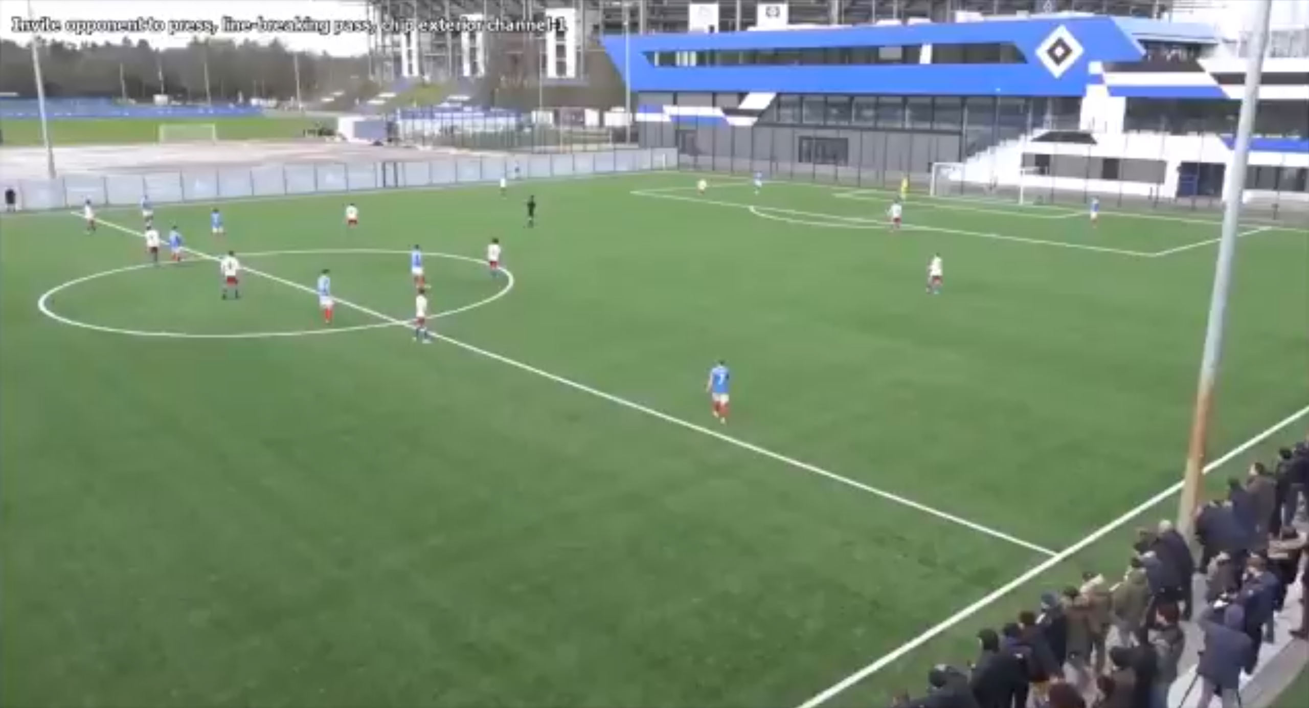 Holstein Kiel U19s: Principles in possession tactical analysis tactics