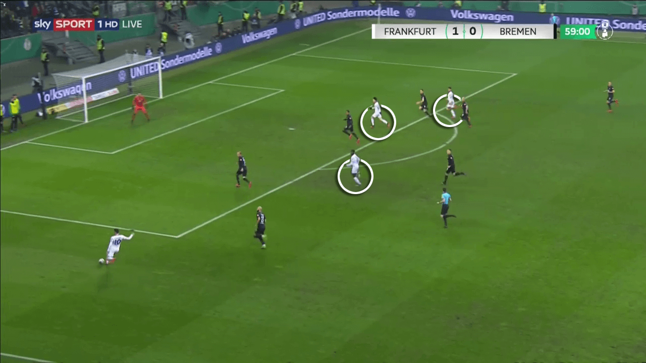 Eintracht Frankfurt 2019/20: How Frankfurt score their goals from crosses - scout report - tactical analysis tactics