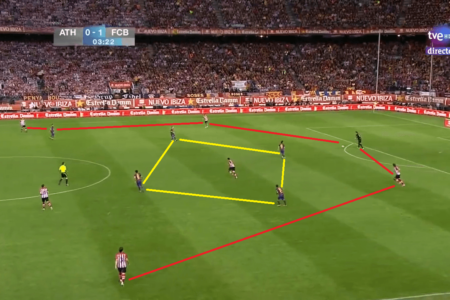 Copa del Rey 2012: Bilbao vs Barcelona – tactical analysis tactics
