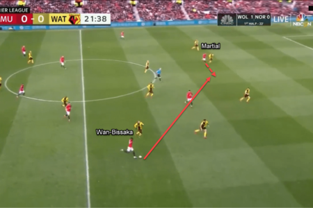 Aaron Wan-Bissaka: Why signing a right-winger will improve his offensive output - tactical analysis tactics