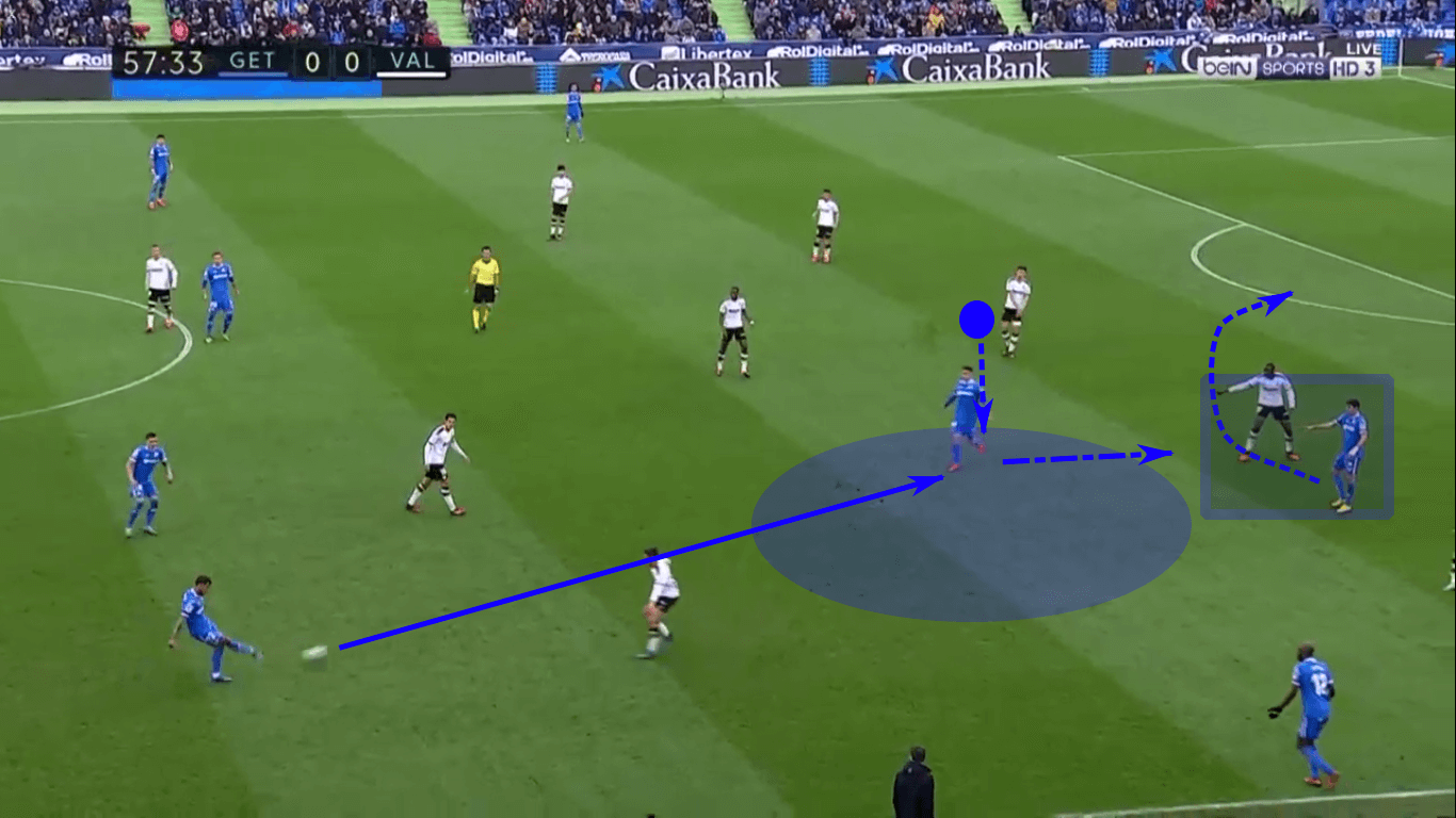 Coaching: Training runs behind the backline in a two forward system - tactical analysis tactics