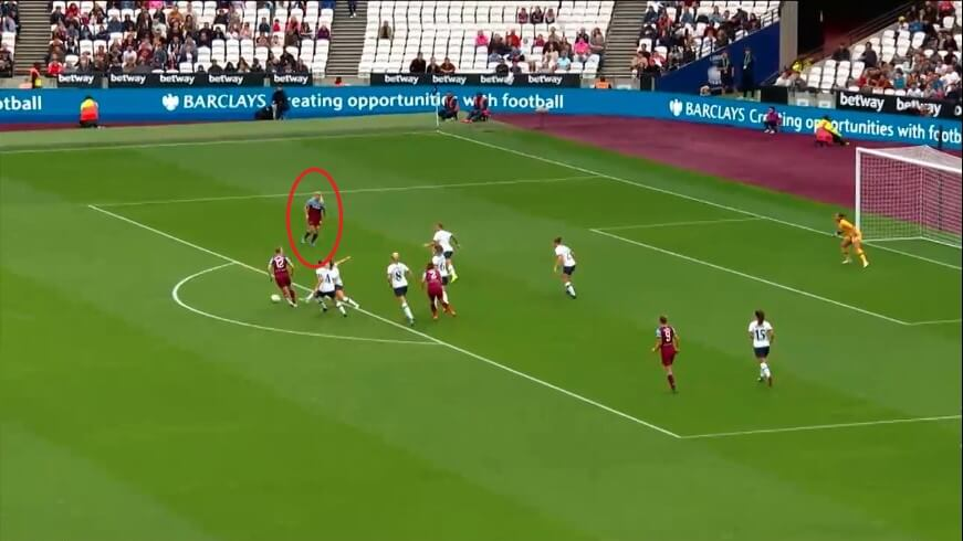 Adriana Leon: West Ham United Women's heartbeat - scout report - tactical analysis tactics