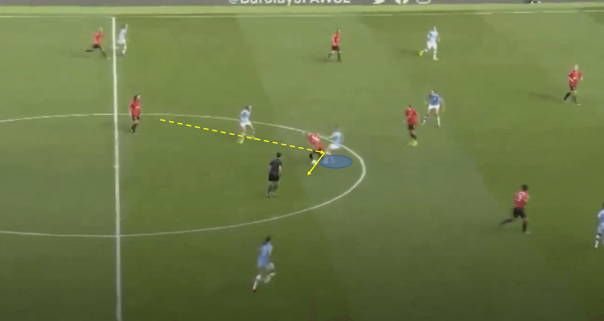 Jackie Groenen 2019/20 - scout report - tactical analysis tactics