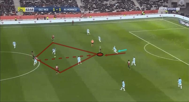Kasper Dolberg 2019/20 - scout report - tactical analysis - tactics