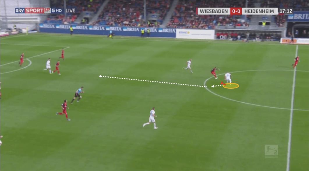 Niklas Dorsch - scout report tactical analysis tactics