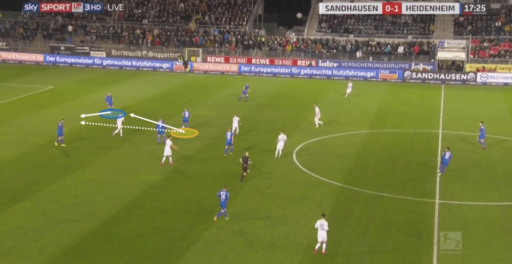 Niklas Dorsch 2019/20 - scout report - tactical analysis tactics