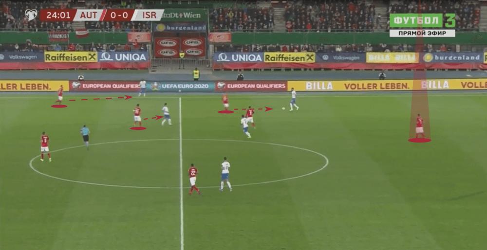 Franco Foda at Austria 2019/20 - tactical analysis tactics