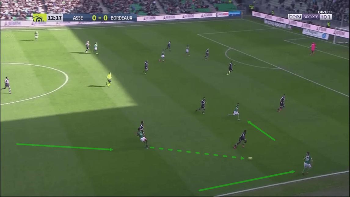 Saint-Étienne's disappointing 2019/20 season - team analysis - tactics