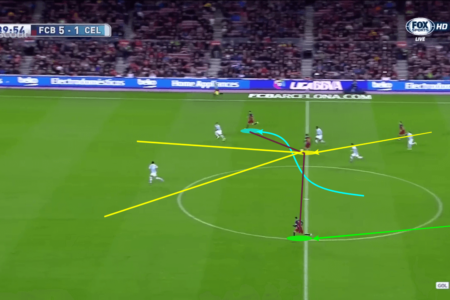 Barcelona's front three over the past decade - tactical analysis tactics scout report