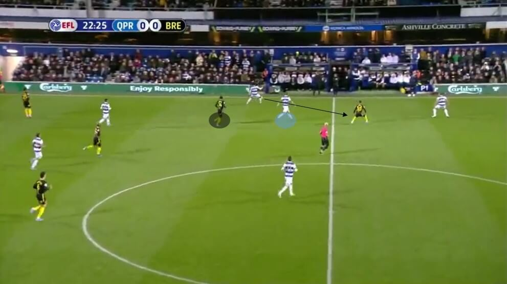Brentford: Thomas Frank's offensive tactics - tactical analysis tactics