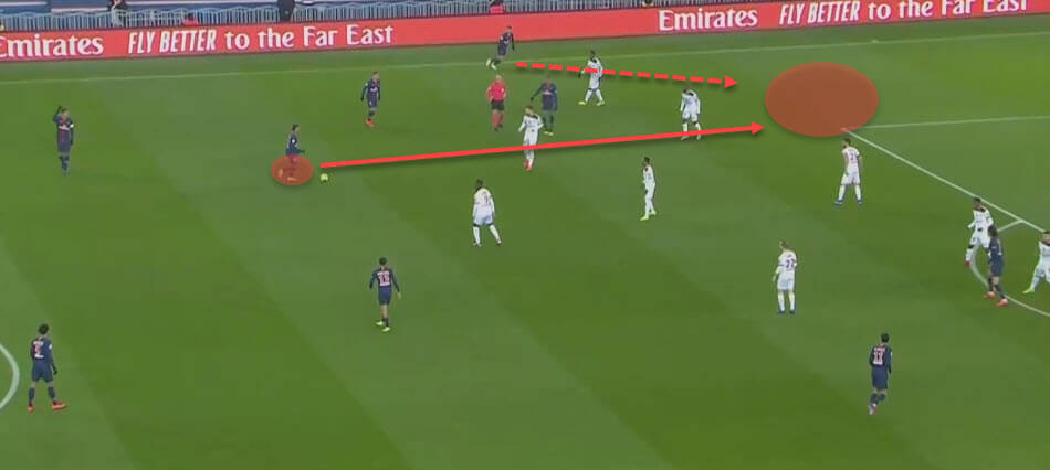 Neymar at Barcelona 2019/20 - scout report - tactical analysis tactics