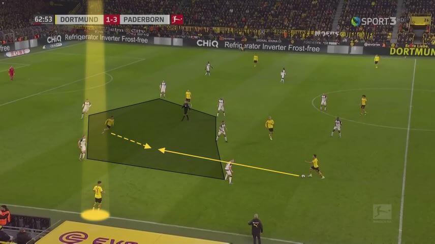 Jadon Sancho at Manchester United 2019/20 - scout report - tactical analysis tactics