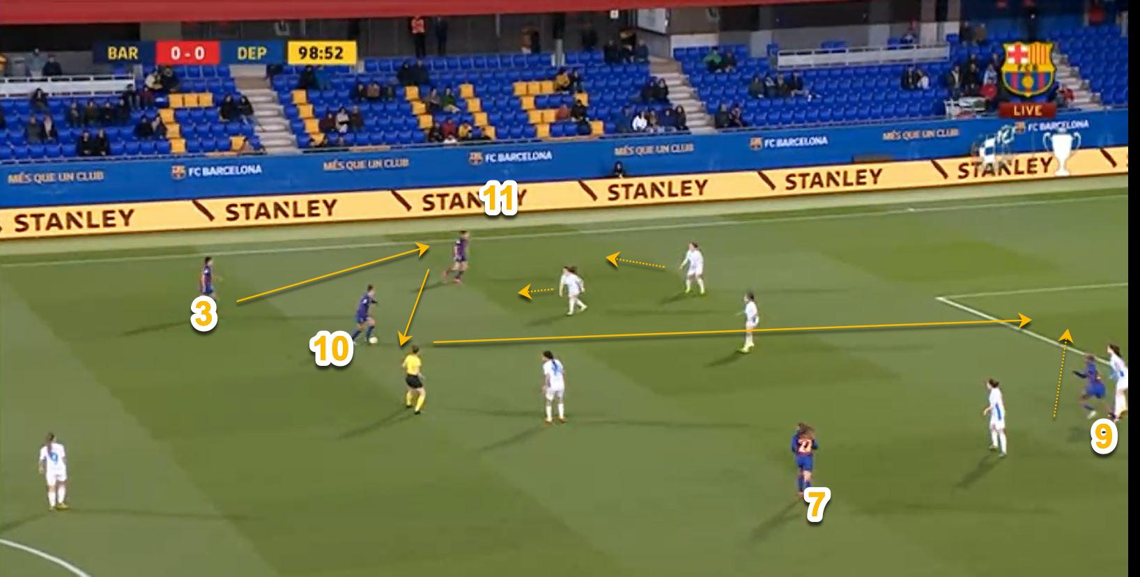 How FC Barcelona Femeni break down a compact defensive shape tactical analysis tactics