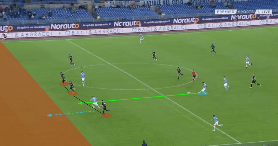 Luis Alberto 2019/20 - scout report - tactical analysis tactics