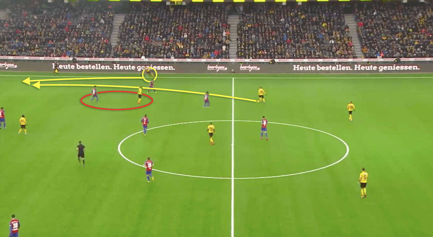 Gerardo Seoane: Young Boys Bern's tactical approach - tactical analysis tactics