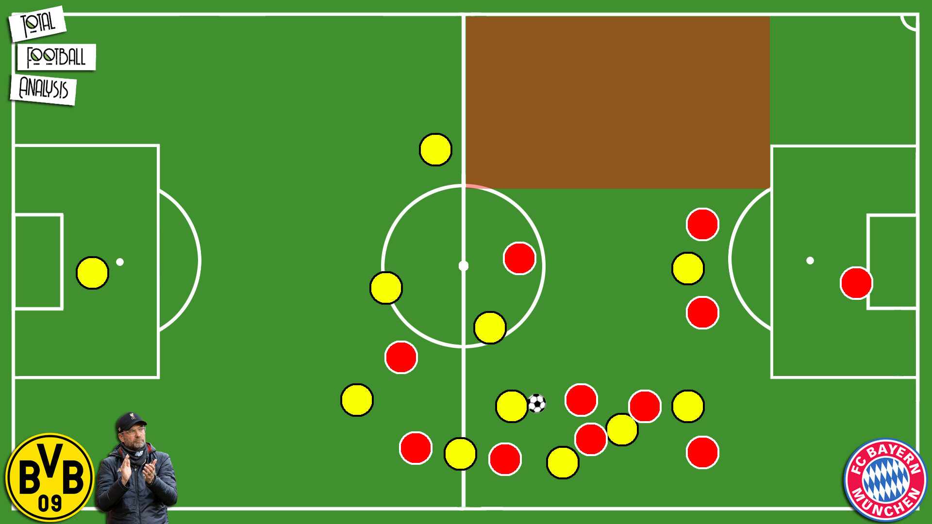 Klopp: His tactical evolution from Dortmund to Liverpool - tactical analysis tactics