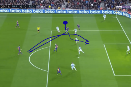 Coaching: Training runs behind the backline in a three forward system- tactical analysis tactics