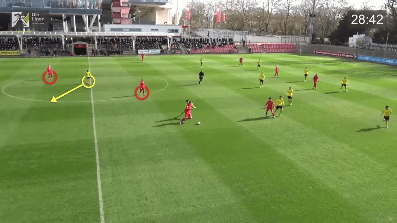 Youssoufa Moukoko 2019/20 - scout report - tactical analysis tactics