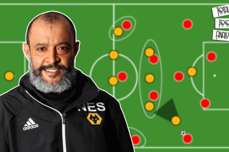 Video: Nuno Espirito Santo's tactics at Wolverhampton Wanderers - tactical analysis tactics