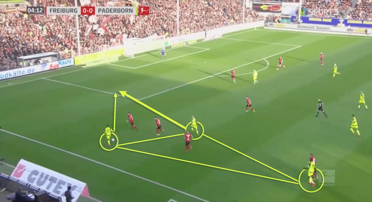 Steffen Baumgart at SC Paderborn 2019/20 - tactical analysis tactics