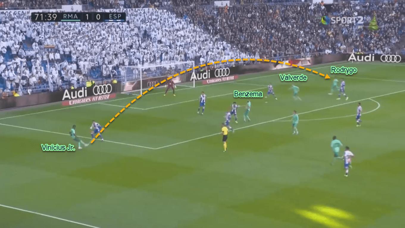 Vinicius Junior 2019/20 - Scout Report - Tactical Analysis Tactics