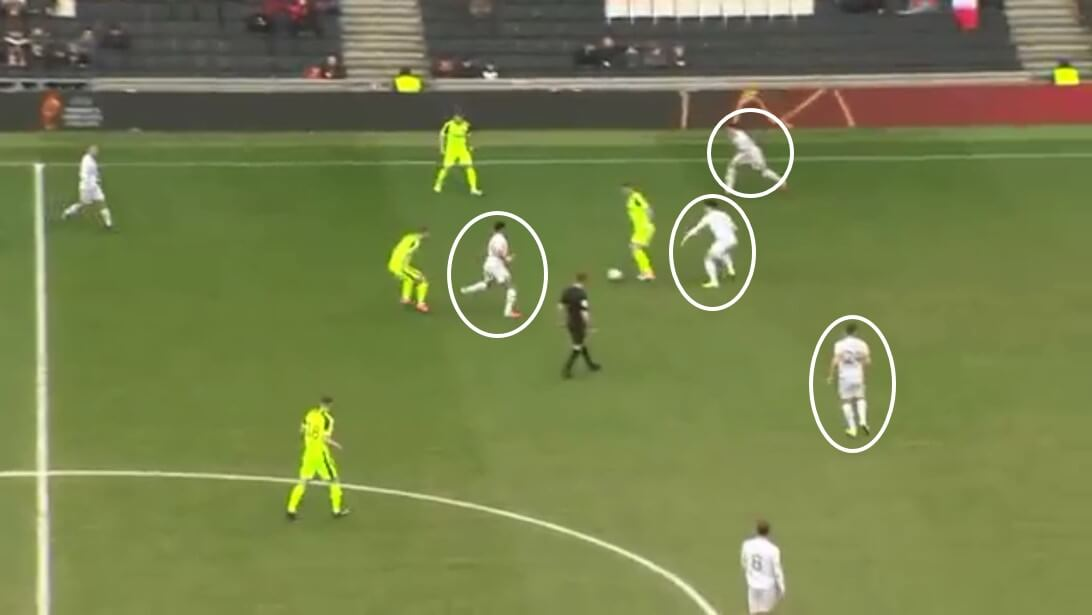 Russell Martin at MK Dons 2019/20 - tactical analysis tactics