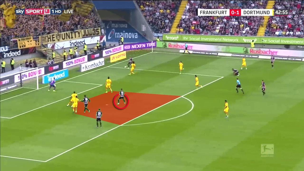 Eintracht Frankfurt 2019/20: How Frankfurt score their goals from crosses - scout report - tactical analysis tactics