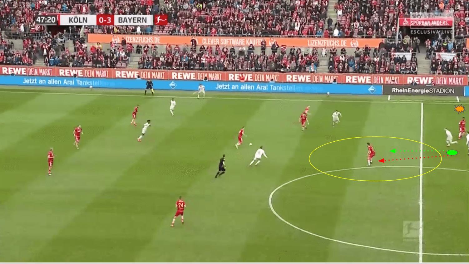 Joshua Kimmich 2019/20 - scout report - tactical analysis tactics