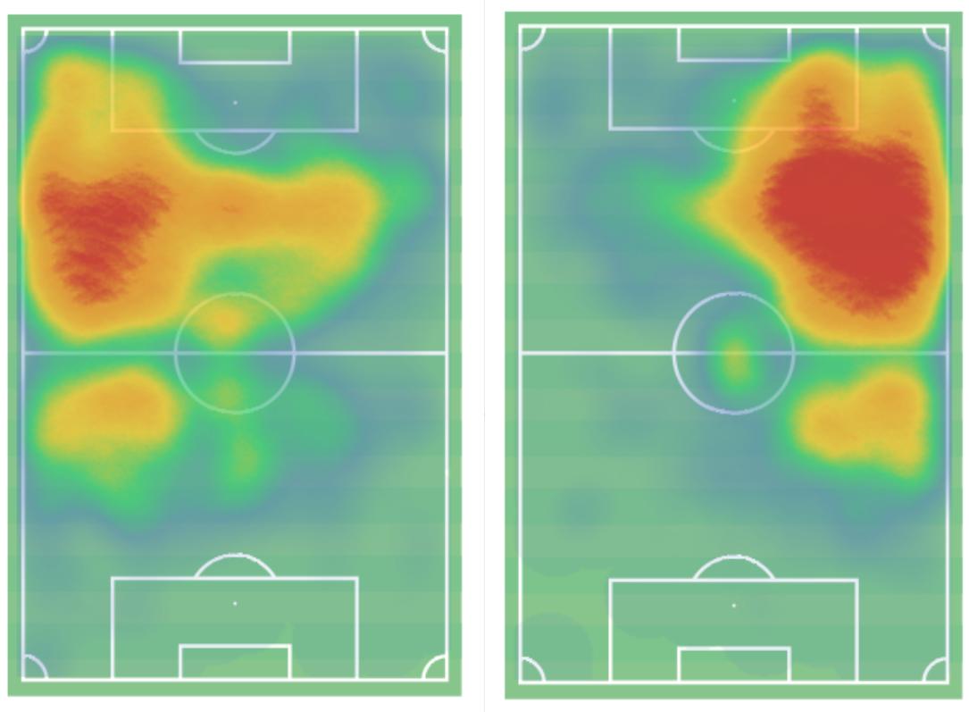Josip Iličić 2019/20 - scout report tactical analysis tactics