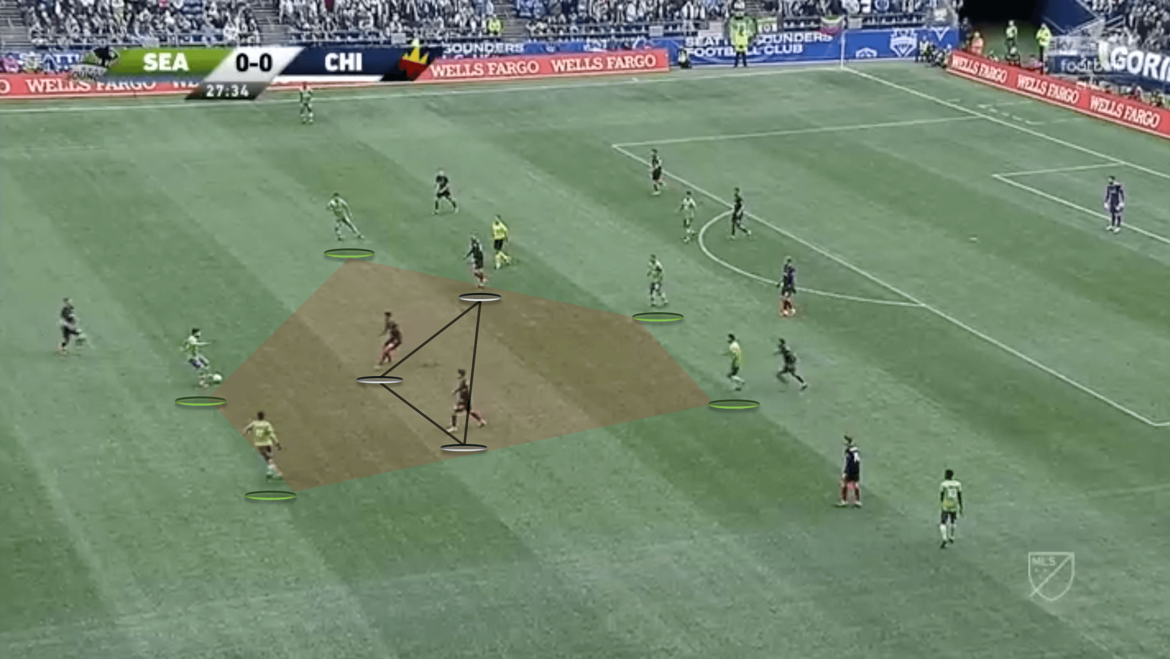 MLS 2020: Seattle Sounders vs Chicago Fire - tactical analysis tactics