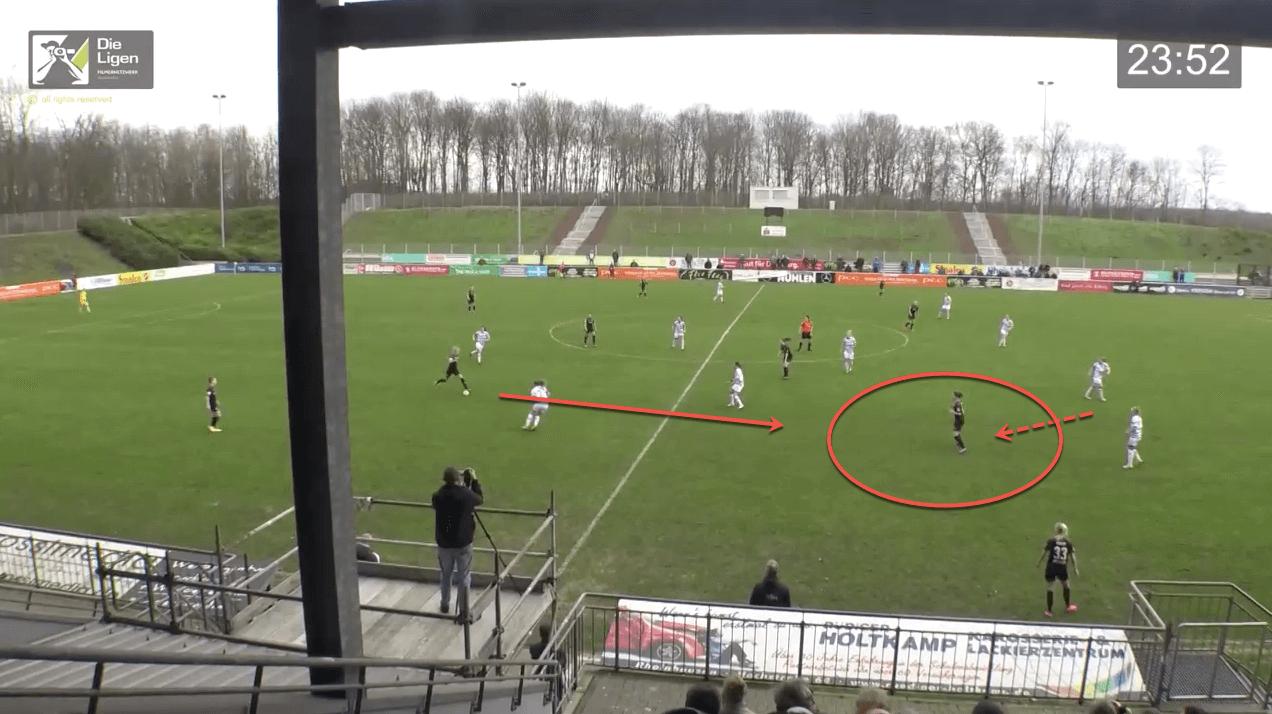 Lena Oberdorf 2019/20 - scout report - tactical analysis tactics