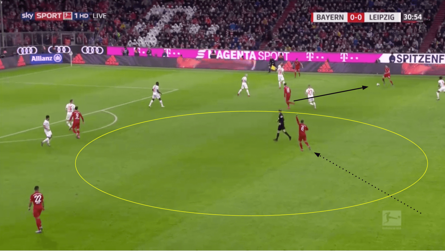 Thiago 2019/20 - scout report - tactical analysis - tactics