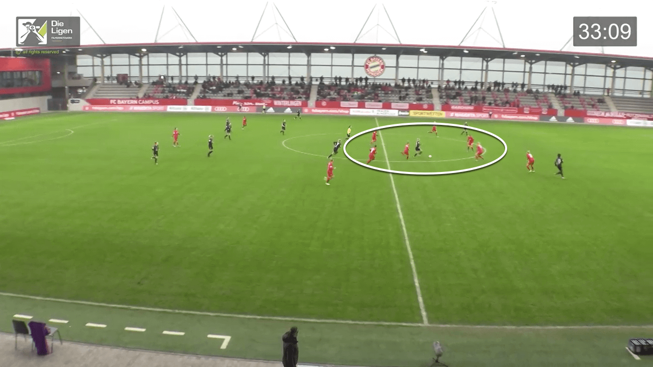 Bayern Munich Frauen: Offensive & Defensive Structure & Improvements - scout report - tactical analysis tactics