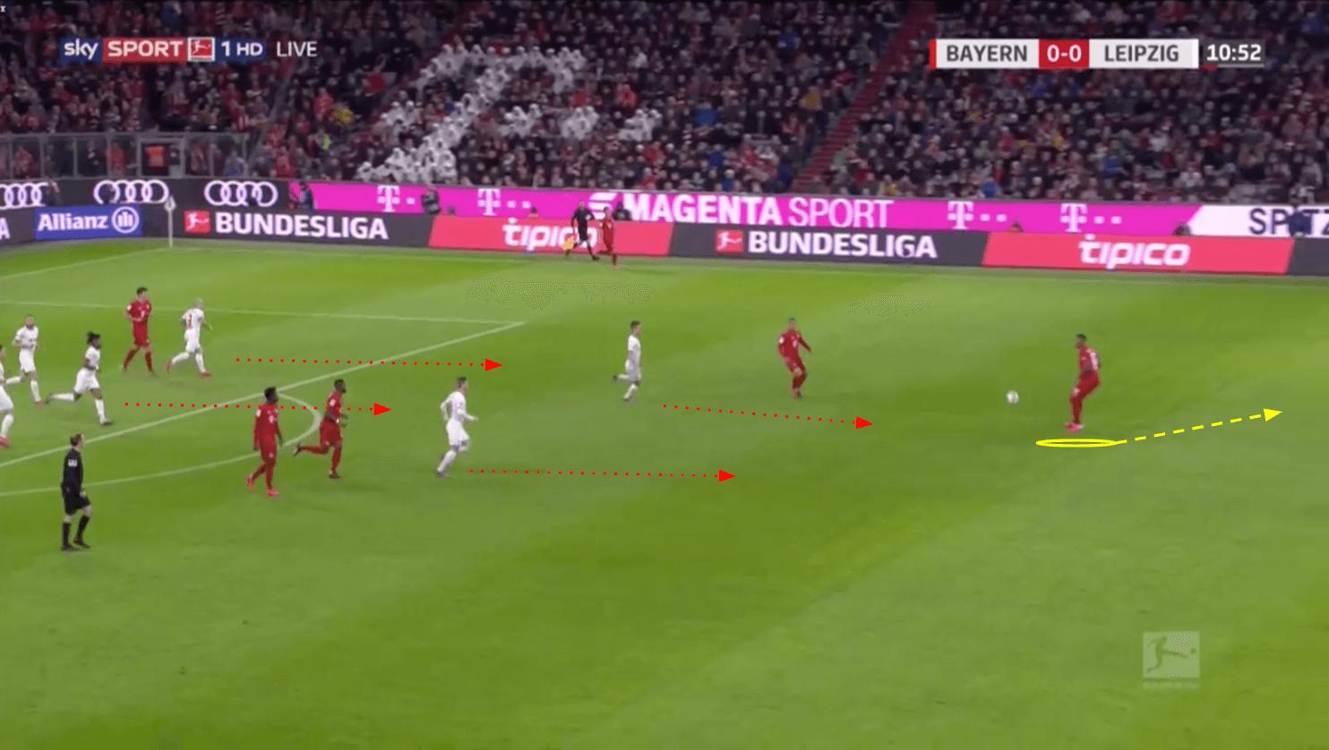 Jérôme Boateng 2019/20 - scout report - tactical analysis - tactics