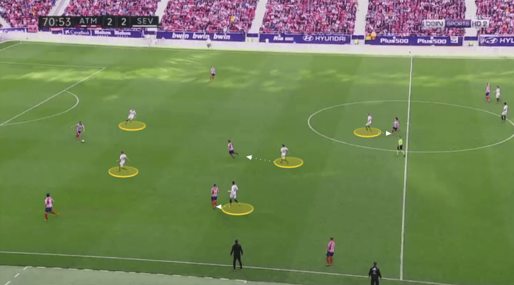 Tactical Theory: Pressing in La Liga - tactical analysis tactics