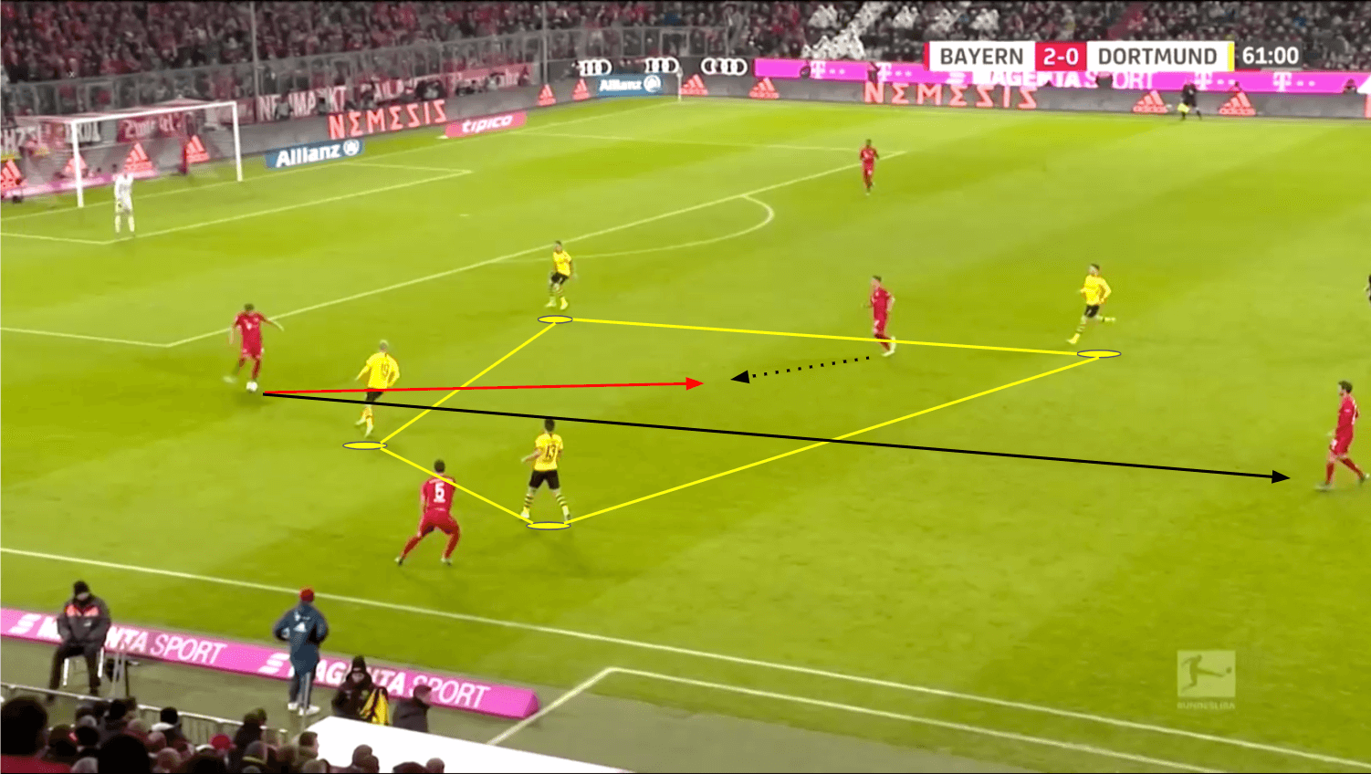 Javi Martínez 2019/20 - scout report - tactical analysis tactics