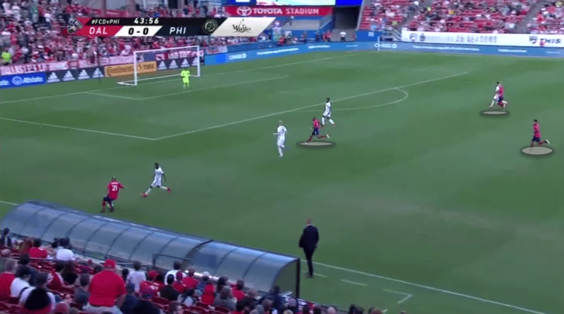 Luchi Gonzalez at FC Dallas - tactical analysis tactics