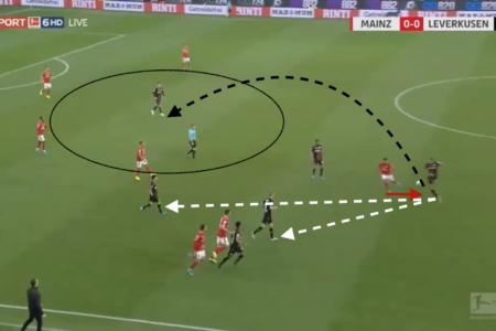 Jonathan Tah 2019/20 - scout report tactical analysis tactics